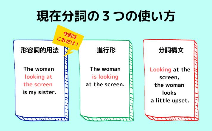 現在分詞の3つの使い方