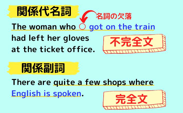 関係代名詞と関係副詞の違い
