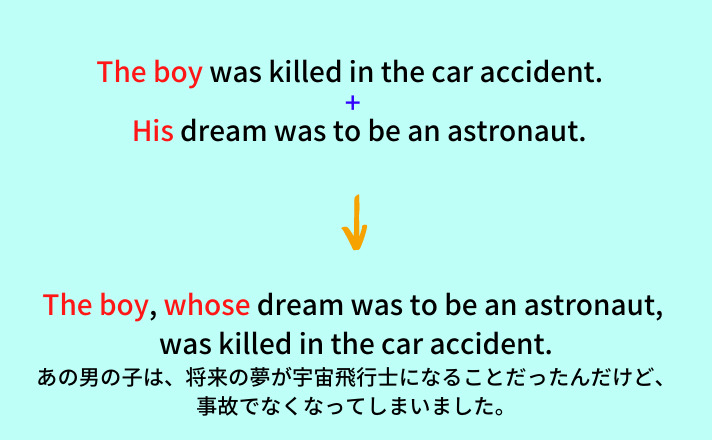 The boy, whose dream was to be an astronaut, was killed in the car accident.