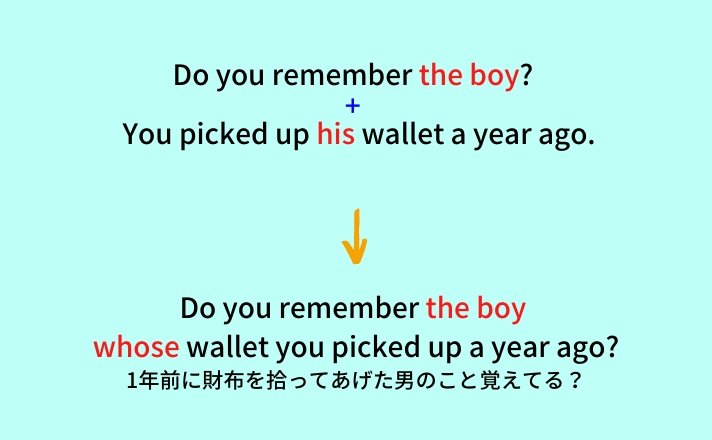 Do you remember the boy whose wallet you picked up a year ago?