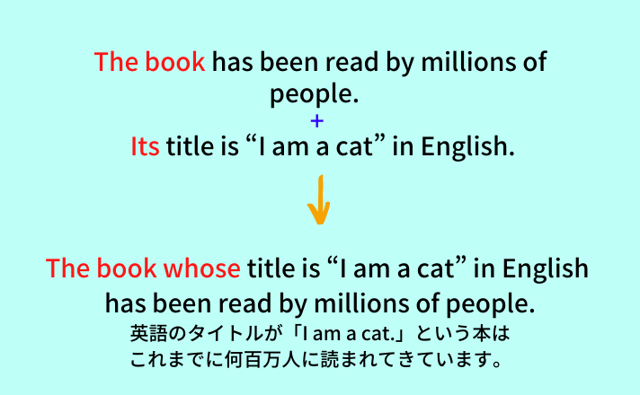 """The book whose title is """"I am a cat"""" in English has been read by millions of people."""